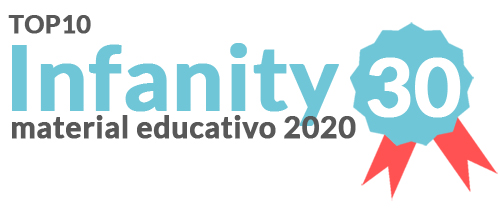 Clasificado Top10 Ranking material educativo 2020